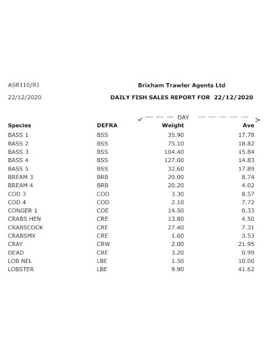 daily fish sales report