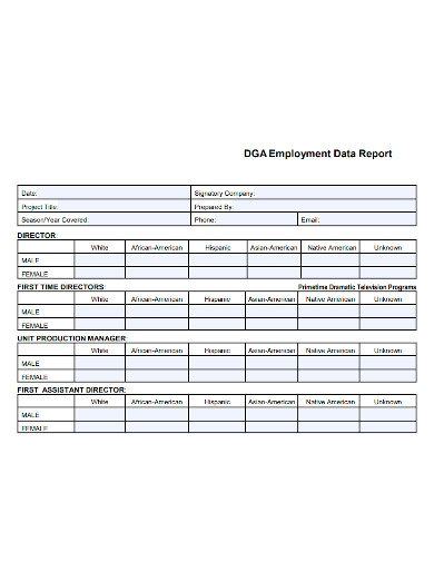 employment data report