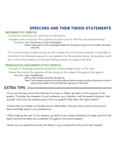 informative argumentative speech thesis statement