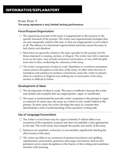 informative explanatory thesis statement