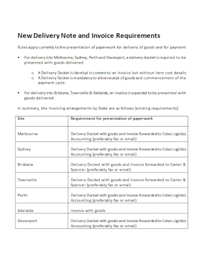 new delivery invoice note