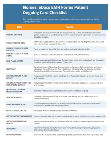 nursing patient care checklist progress note