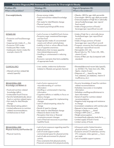 nutrition diagnosis pes statement for obesity