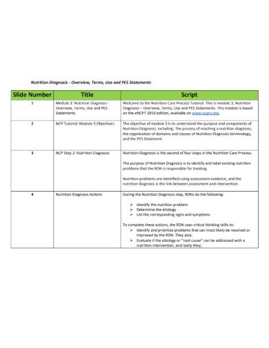 nutrition diagnosis pes statement