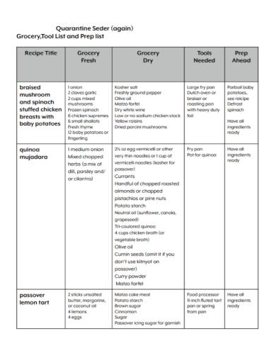 quarantine grocery tool list