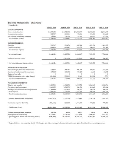 quarterly expense income statement