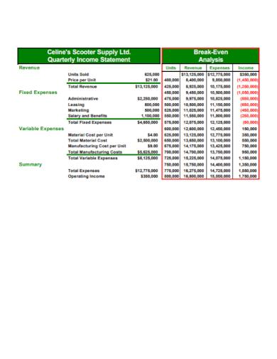 quarterly supply income statement