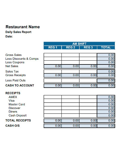 restaurant daily sales report