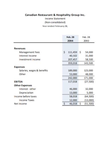 restaurant hospitality income statement