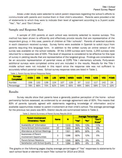 school parent survey report