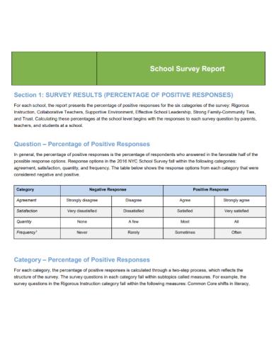 school survey results report