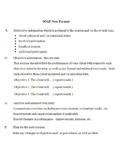 soap note format sample