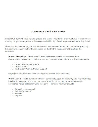 standard band fact sheet