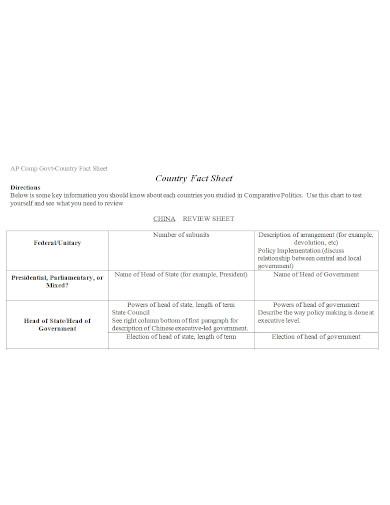 standard country fact sheet
