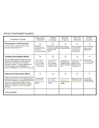 student artist statement rubric