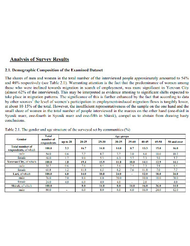 survey analytical report