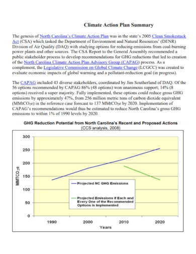 climate action plan summary
