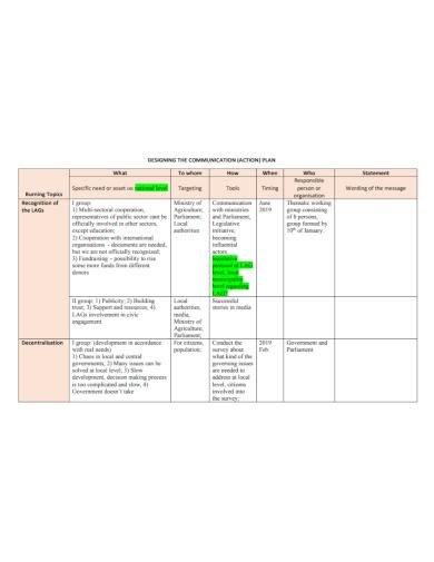 communication designing action plan