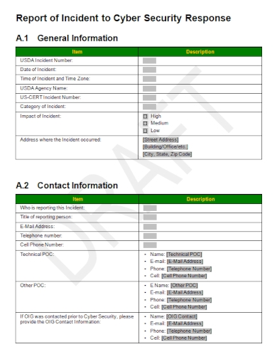 cyber security incident response report