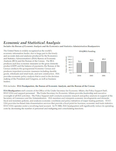 economic and statistical analysis