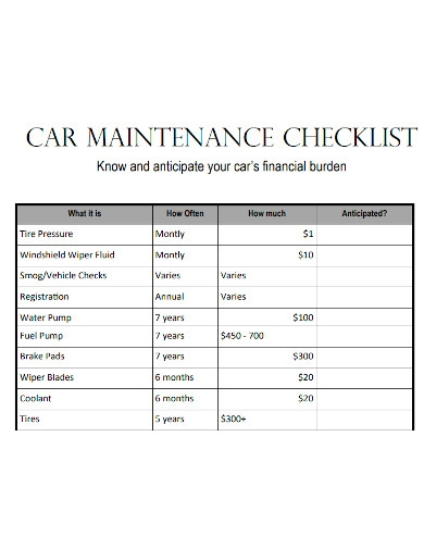 editable car maintenance checklist