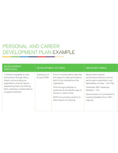 employee personal and career development plan