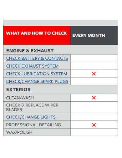formal car maintenance checklist