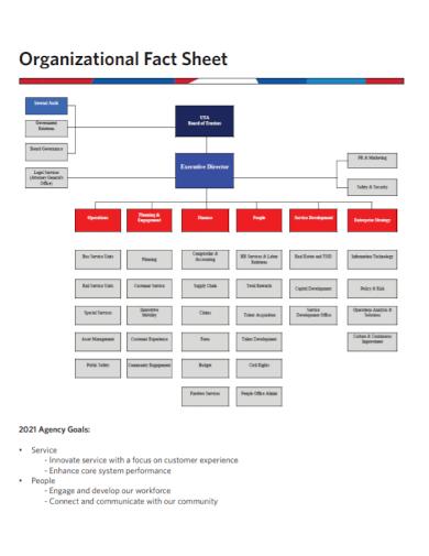 organizational fact sheet