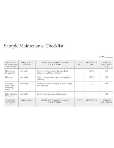 printable apartment maintenance checklist