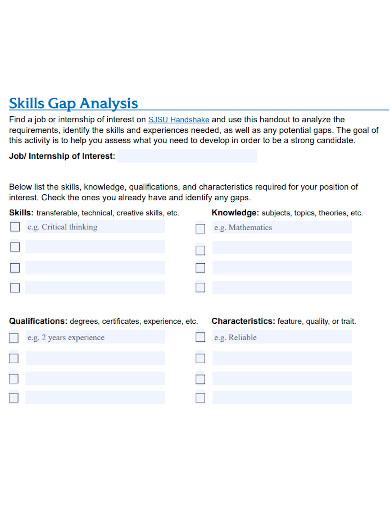 printable skills gap analysis