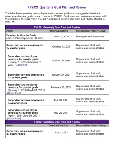 quarterly goal action plan