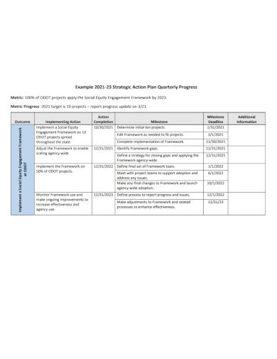 quarterly strategic action plan
