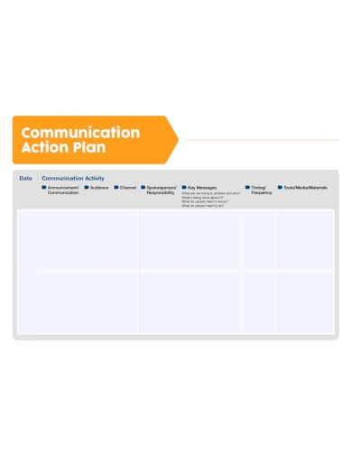 sample communication action plan
