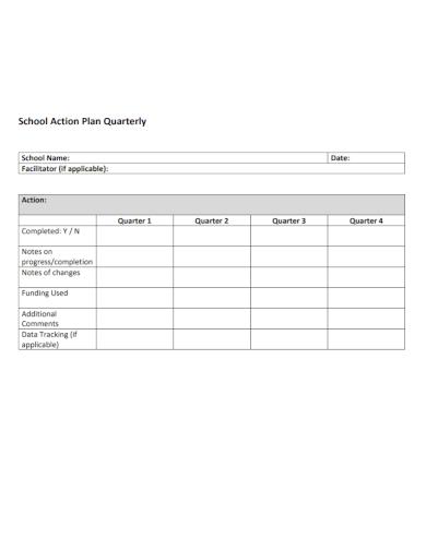 school quarterly action plan
