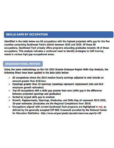skills gap analysis format