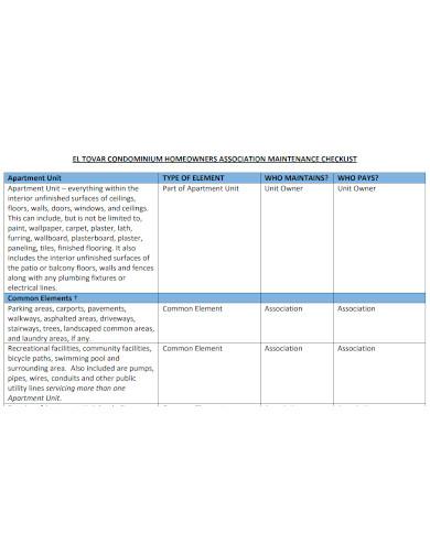 standard apartment maintenance checklist