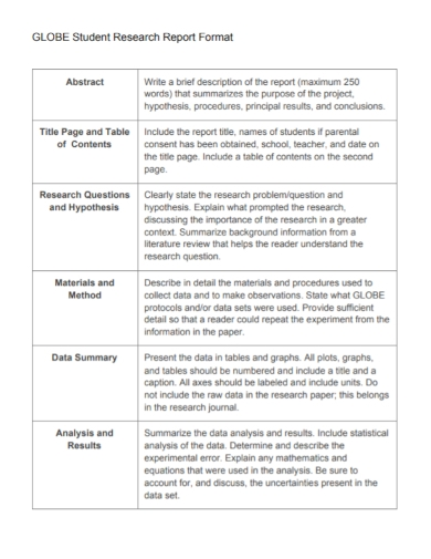 student research report format