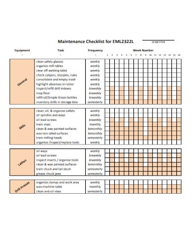weekly equipment maintenance checklist