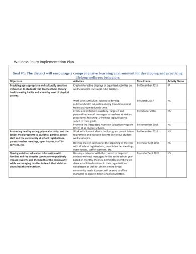 wellness policy implementation plan