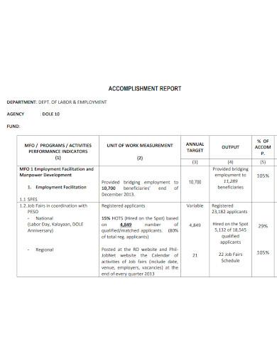 work performance accomplishment report