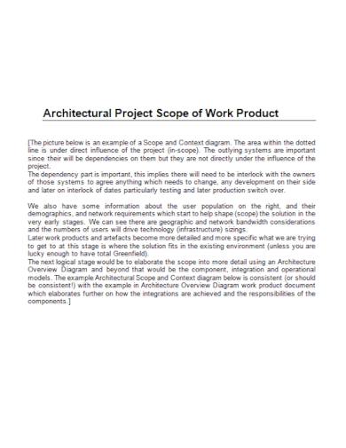 architectural product scope of work