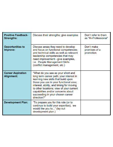editable competency career development plan