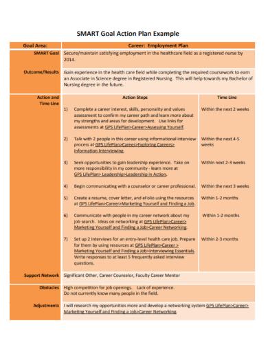 employment goal action plan