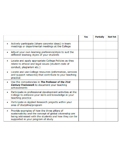 faculty self assessment format