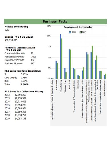 industry business fact sheet