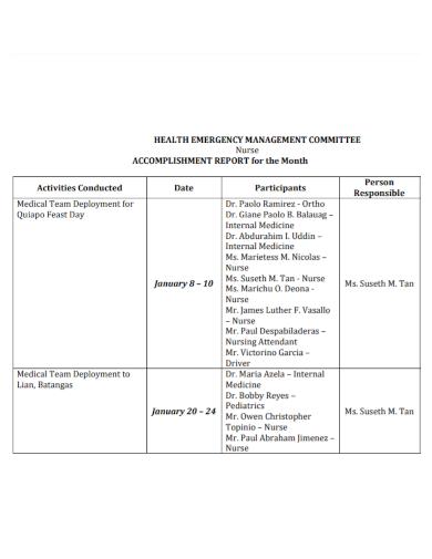 nurses monthly accomplishment reports