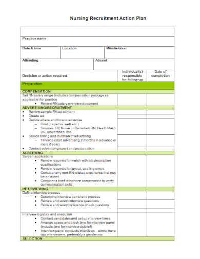 nursing recruitment action plan