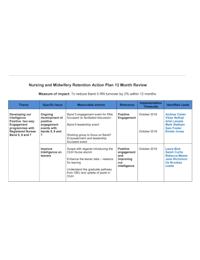 nursing retention action plan