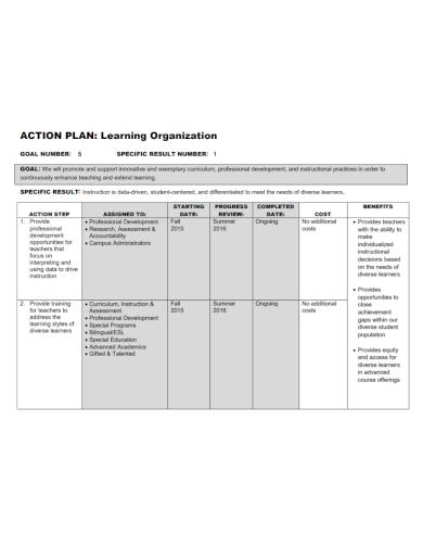 organization goal action plan
