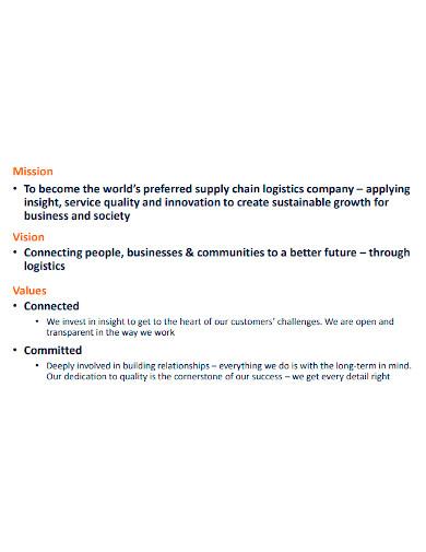 printable logistics company profile